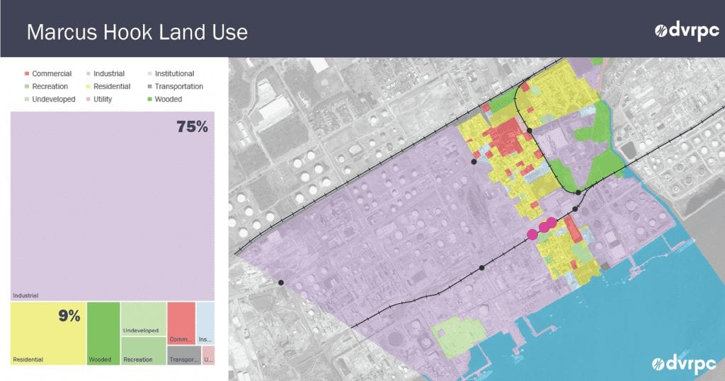 A land use map of Marcus Hook that shows the outsized footprint that industry -- especially Marcus Hook Industrial Complex (it's the purple area on the left) has in the small borough. Graphic from Delaware Valley Regional Planning Commission