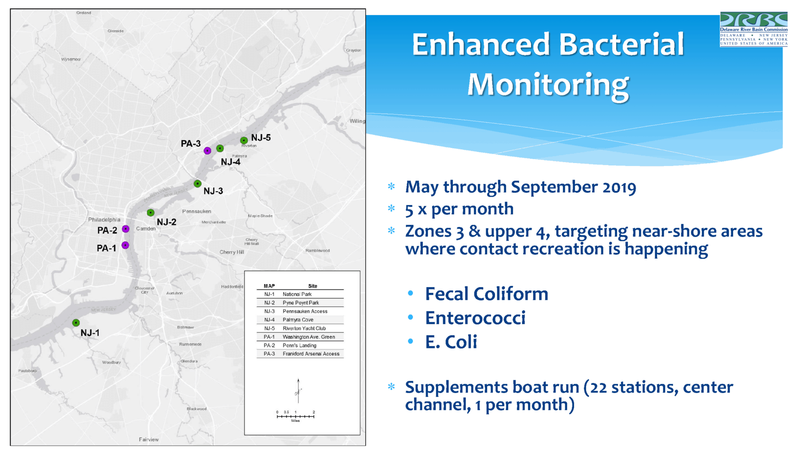 bacterial-monitoring_drbc_Page_2